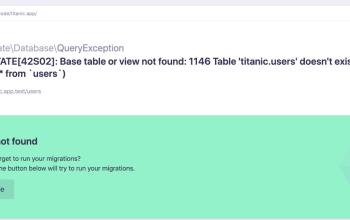 Laravel Development Setup packages - LaravelMade